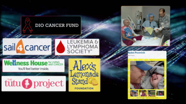 6 Groups Making A Difference For People With Cancer