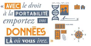 cover : Portabilité : un évènement pour développer les droits et les usages
