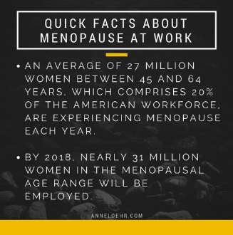 Menopause at work facts