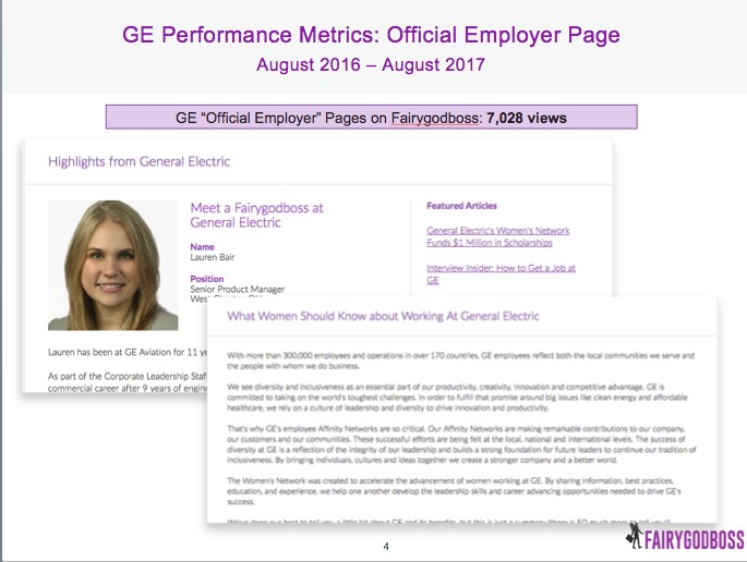GE's employer page on Fairygodboss