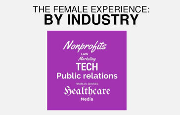 Women in the workplace, by industry