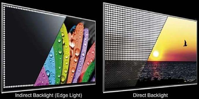 Edge LED local dimming