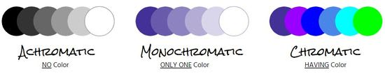 achromatic vs chromatic color