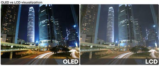 LED LCD vs OLED TVs
