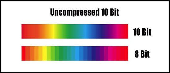 10bit vs 8bit