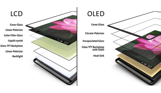 LCD vs OLED phone