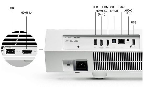 Optoma Cinemax P2 Connections