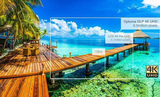 Optoma Cinemax P2 4K UHD resolution