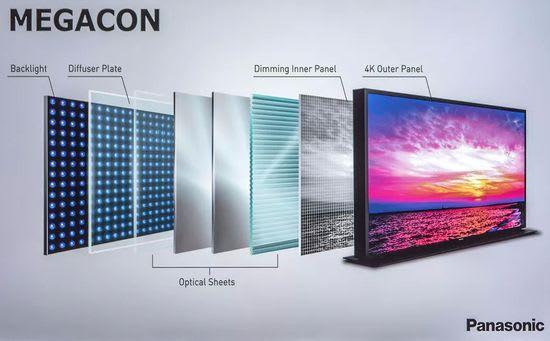 Panasonic Megacon