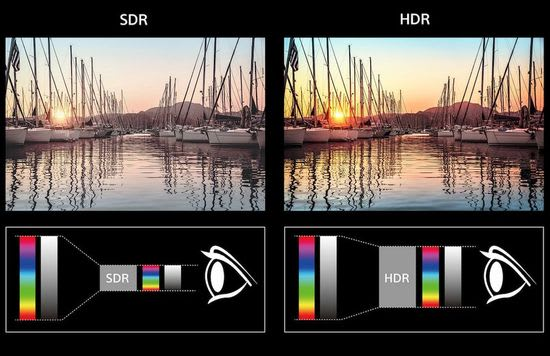 HDR image quality