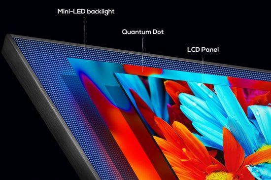 mini LED backlit