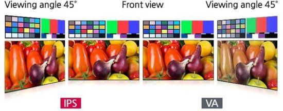 IPS vs VA viewing angle