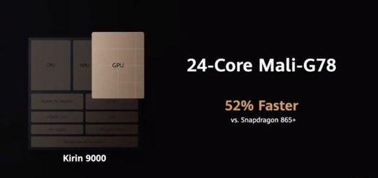 Kirin 9000 24-core Mali-G78 GPU