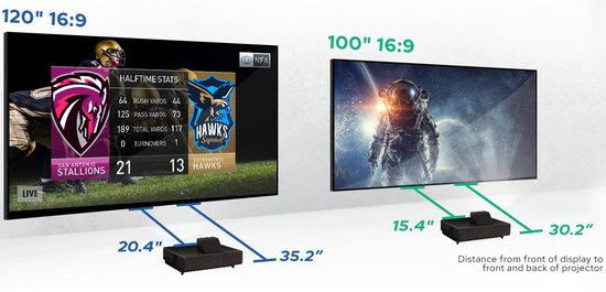 Epson LS500 Image Size