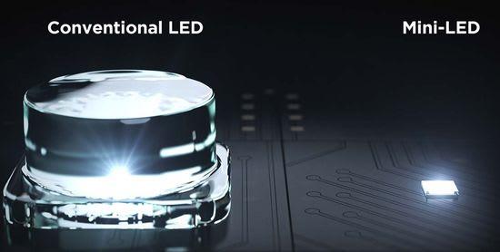 Mini LED vs LED