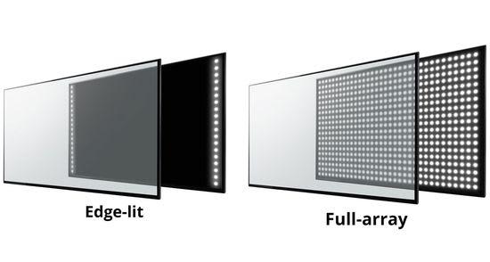 Edge-Lit vs Full Array
