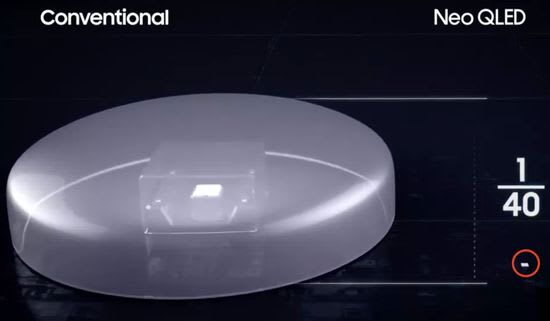 Samsung Neo QLED MiniLED