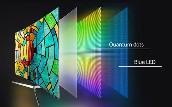 Samsung quantum dots technology