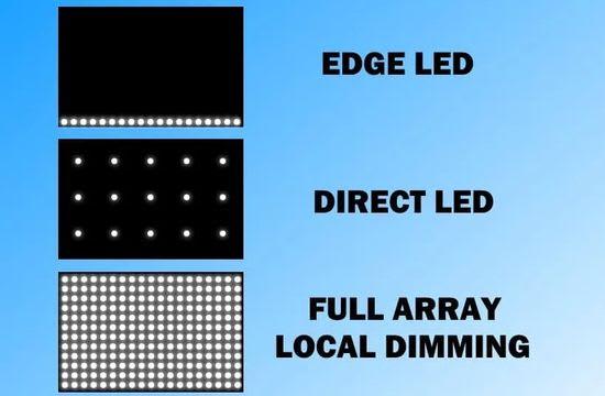 Edge LED - Direct LED - FALD