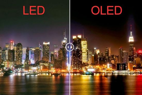 OLED vs LED LCD