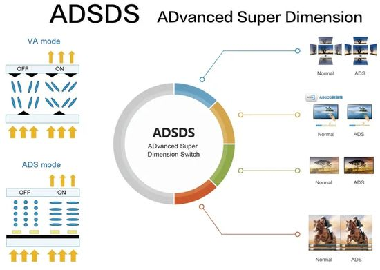 ADSDS panel