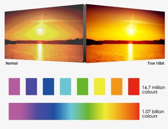 10-bit color depth