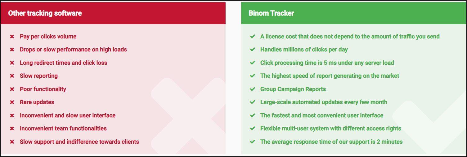 Binom Review: #1 premium self hosted tracker for professional affiliates 5