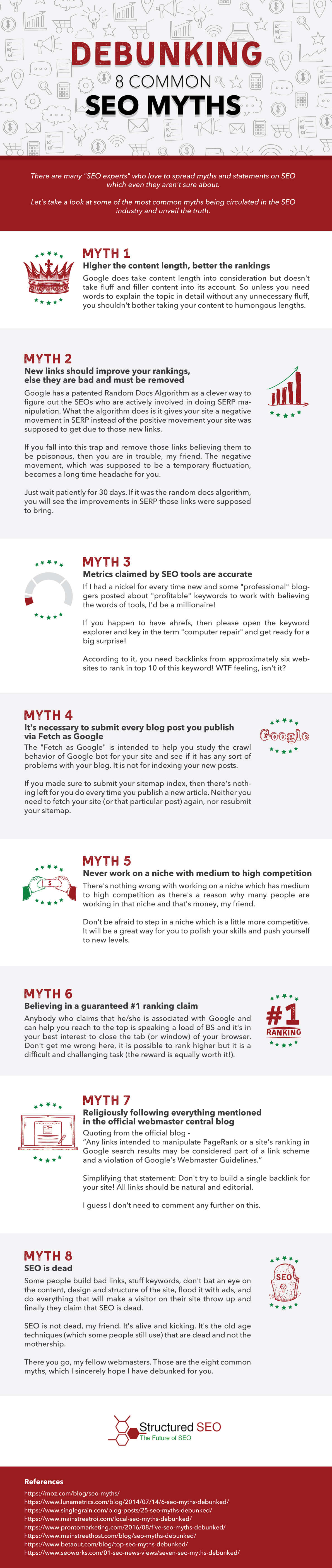 8 comman SEO Myths