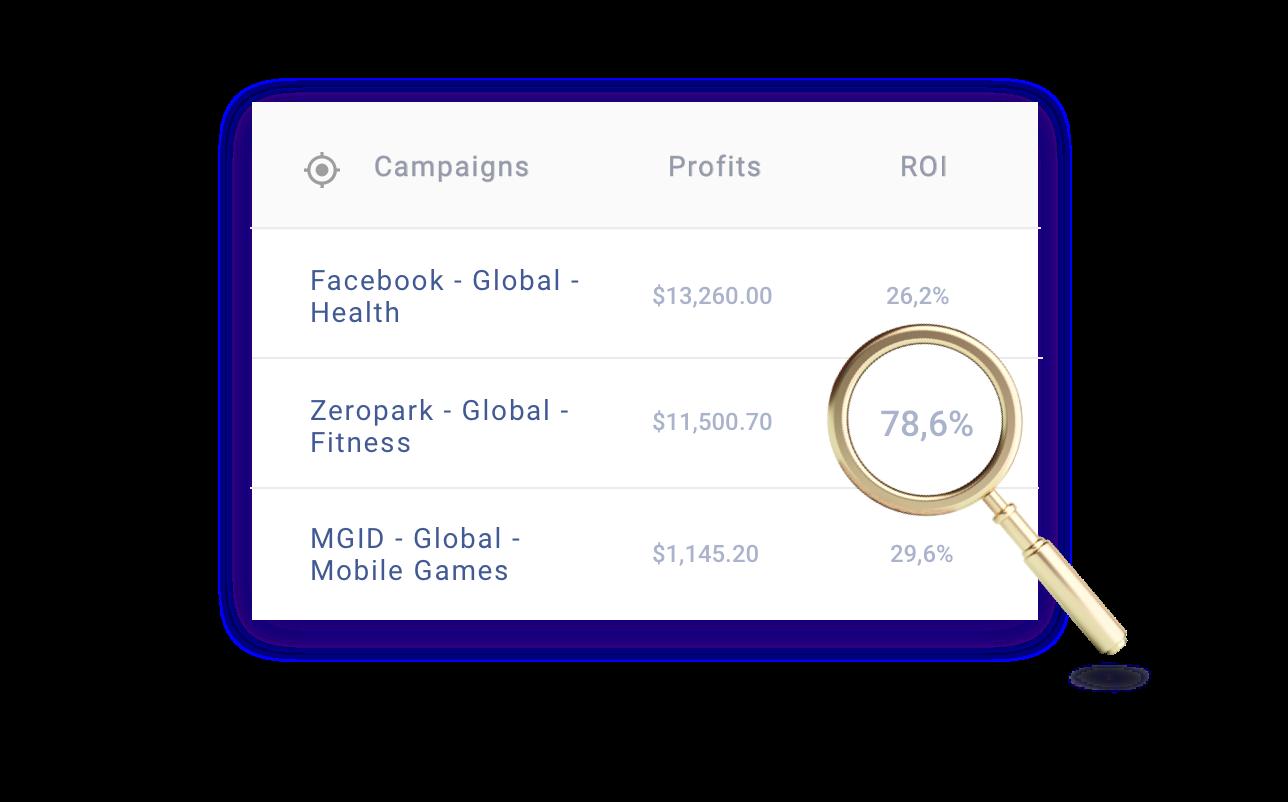 Voluum campaign tracking