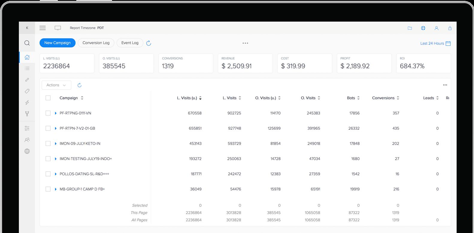 Kintura dashboard