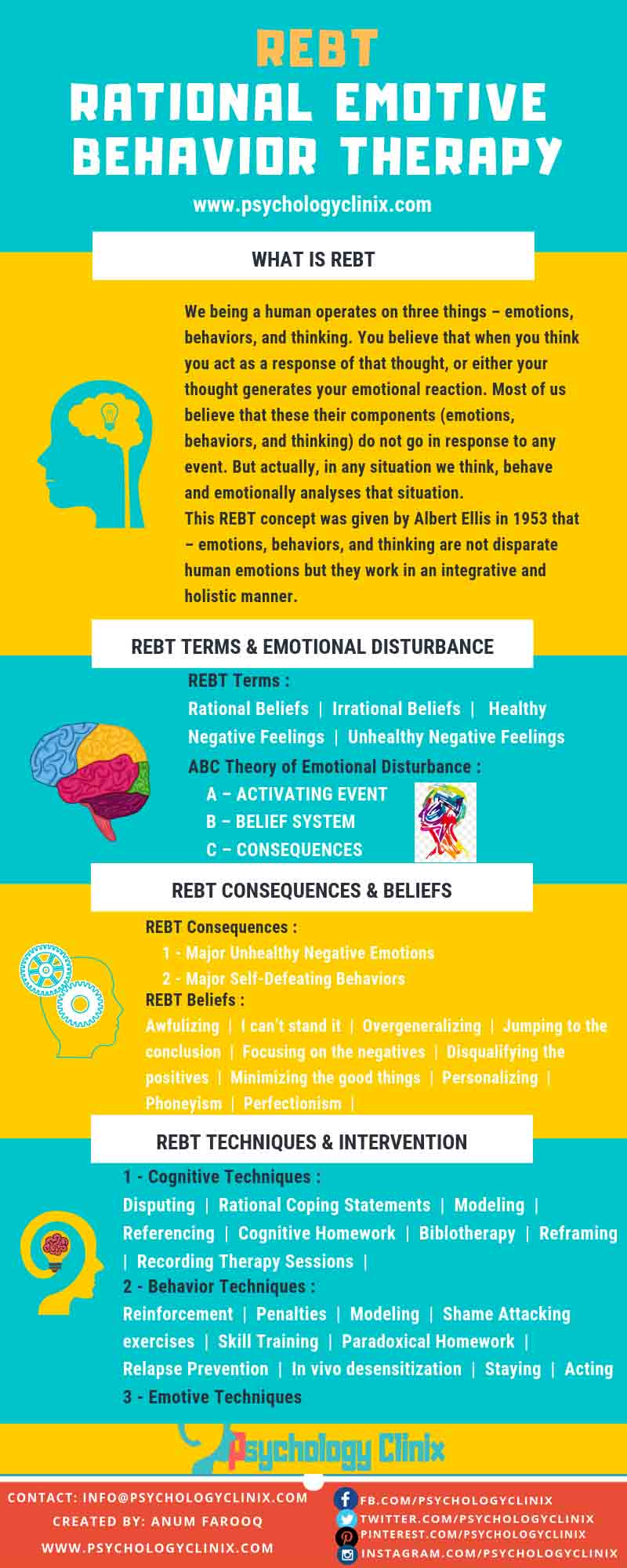 REBT - Rational Emotive Behavior Therapy - PsychologyClinix.com