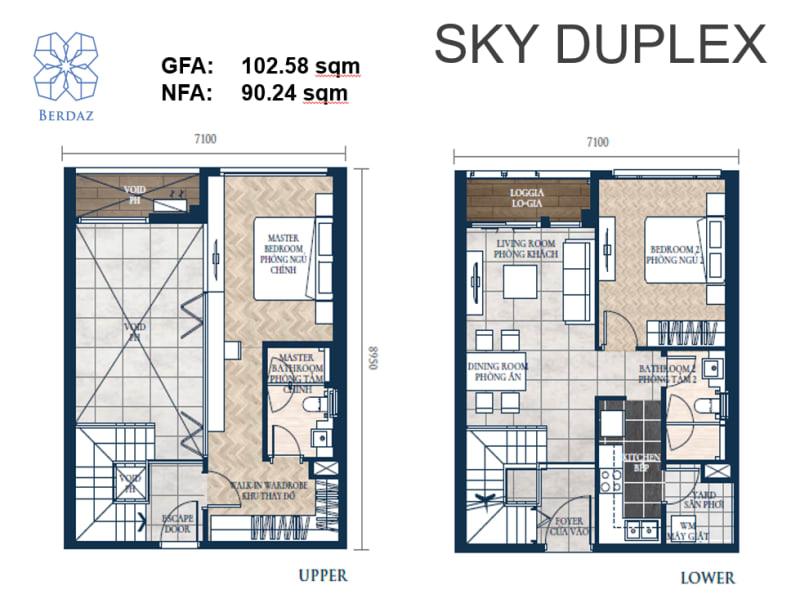 Sky Duplex Layout