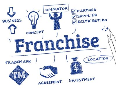 Image result for franchising