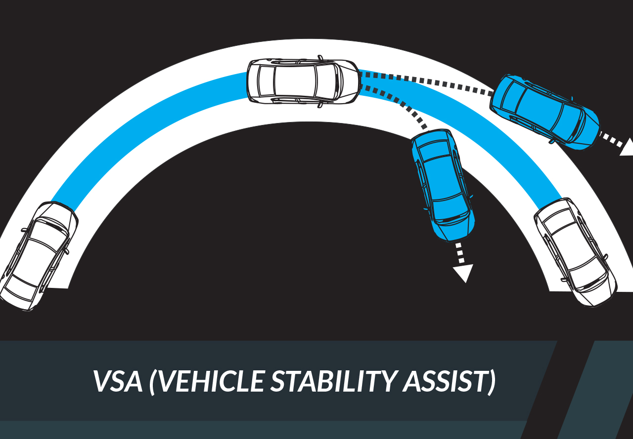 Vehicle Stabillity Assist (VSA)