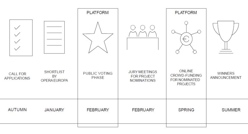 FEDORA - Digital marketing collaboration