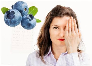 Blueberry improves eyesight and eye health