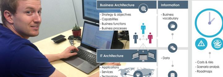 Unternehmensarchitektur – Was ist das?