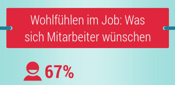 Infografik zum Wohlfühlen im Job: So wollen wir arbeiten
