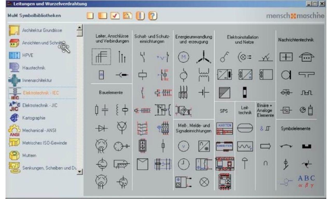 Fein Elektrische Komponenten Symbole Und Funktionen Bilder ...