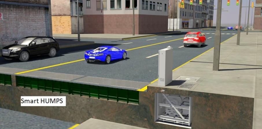 Une image contenant bâtiment, route, extérieur, rueDescription générée automatiquement