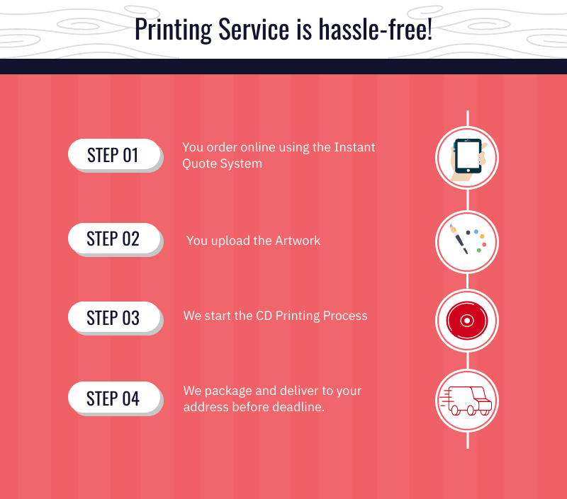 CD Printing Step by Step