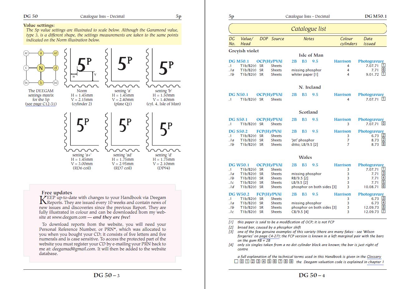 Handbook ukážka 2