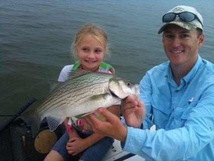 Gone Fishin Guide Service: Half Day Trip