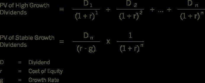DDM: Multi-Stage Formula