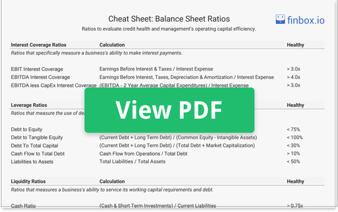Cheat Sheet: The Top 15 Credit & Balance Sheet Ratios