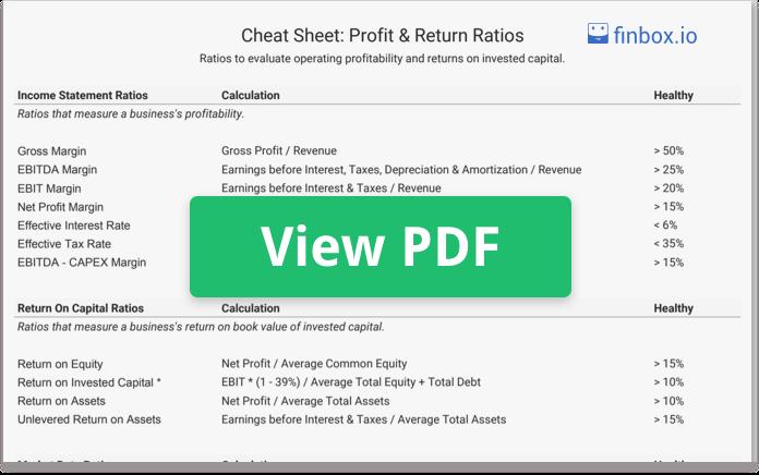 Cheat Sheet: The 15 Profit & Return Ratios