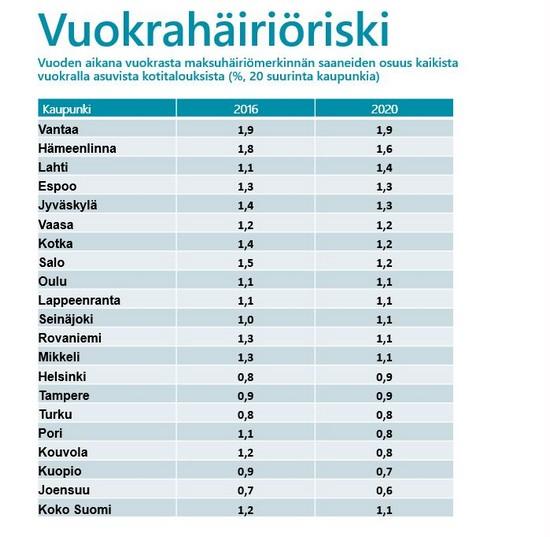 Suomen Asiakastieto Oy