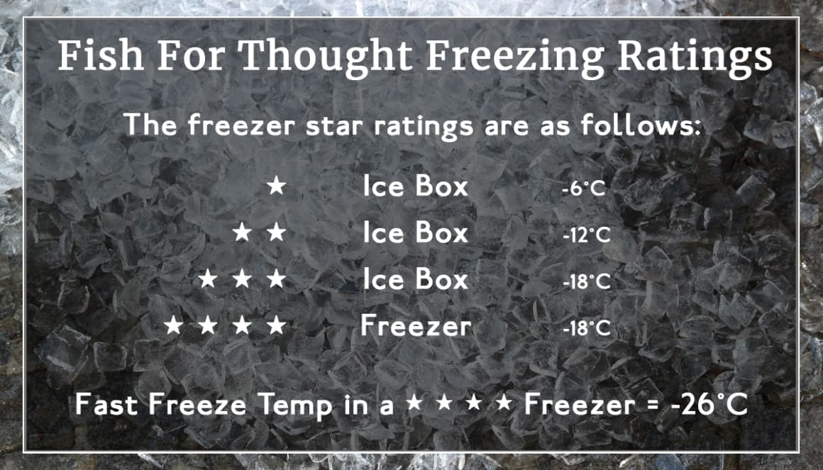 freezer-ratings
