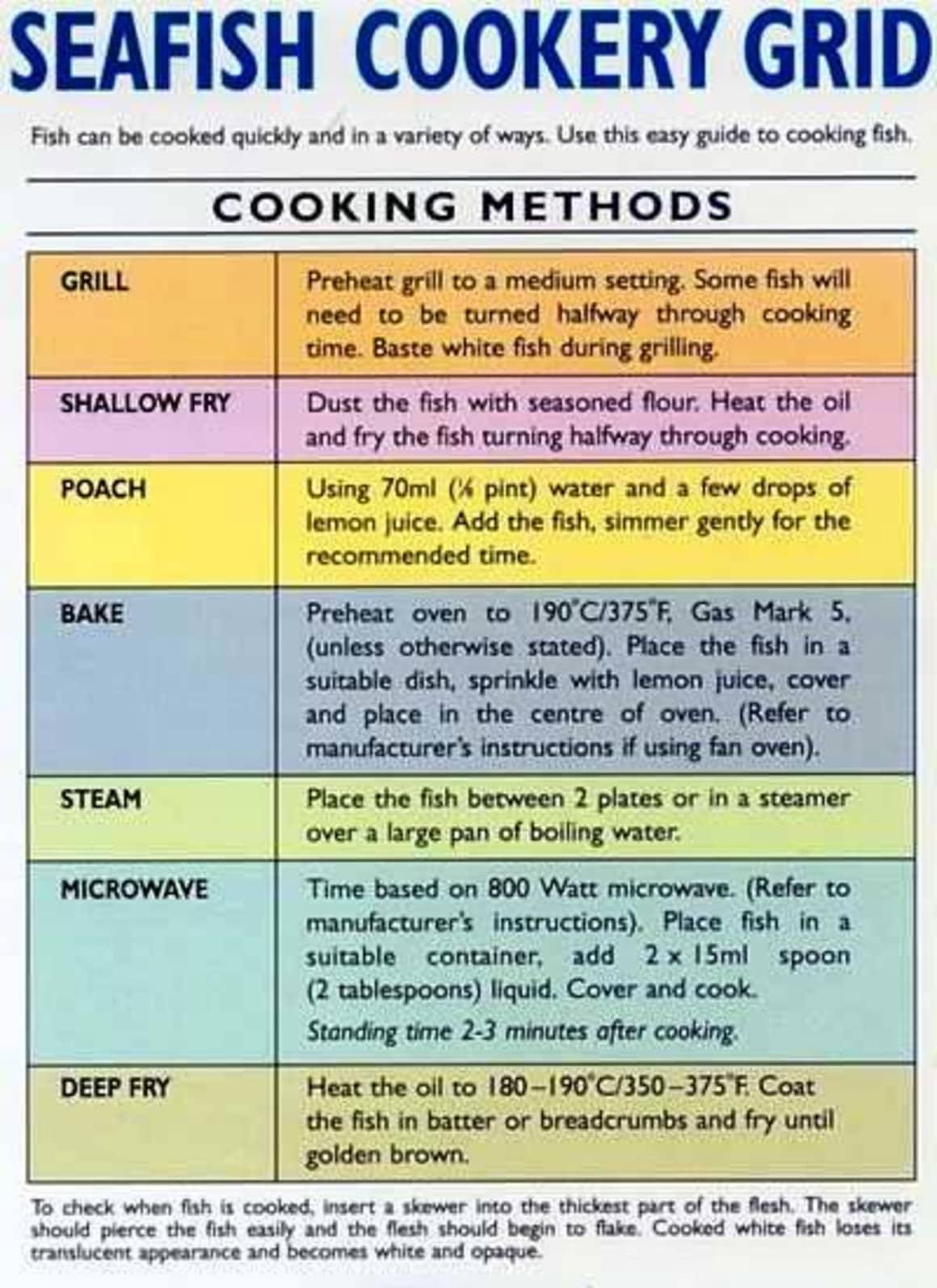 Seafish cookery grid