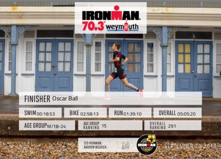 ironman coaching edinburgh